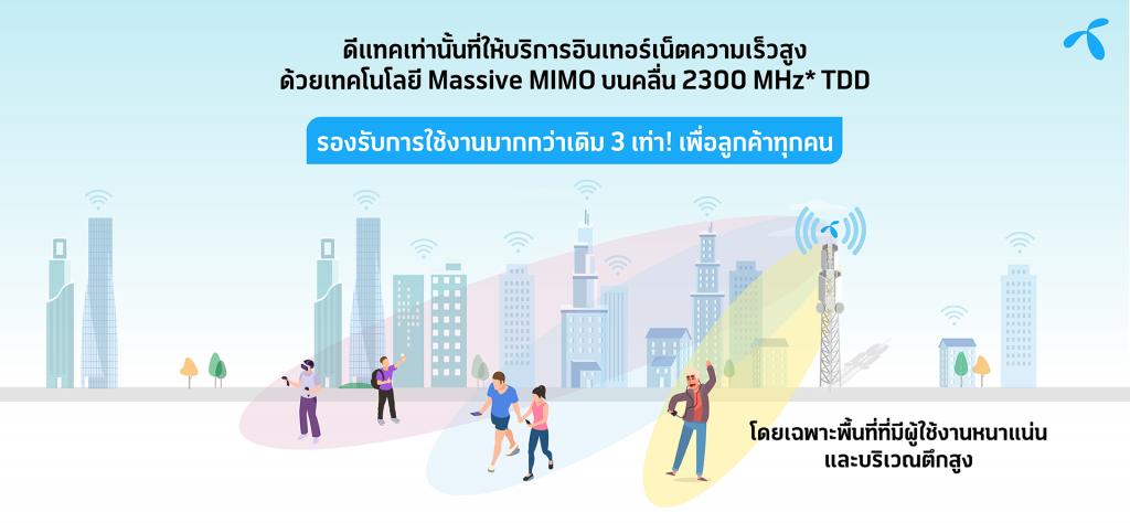 คนไทยแห่ใช้เน็ต 10ชั่วโมง 5 นาทีต่อวัน เน็ตฟลิกซ์ (Netflix) คว้ายอดผู้ใช้ทะลุ 5.4 แสนราย