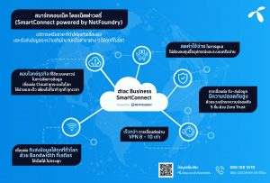 dtac and NetFoundry launch virtual networks for the new normal